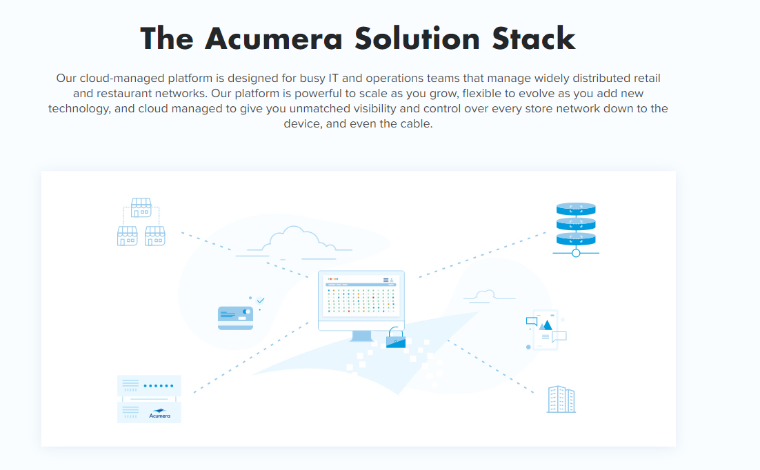 infographic of acumera network solution for EMV compliance
