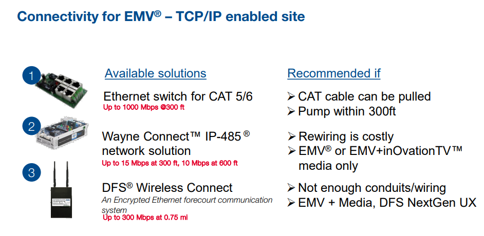 emv migration path for tcp ip enabled convenience store